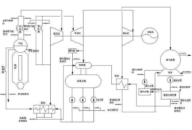 水汽取样装置系统图
